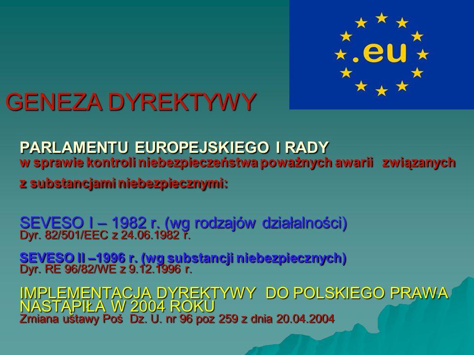 PARLAMENTU EUROPEJSKIEGO I RADY w sprawie kontroli niebezpieczeństwa poważnych awarii związanych z substancjami niebezpiecznymi: SEVESO I – 1982 r. (wg rodzajów działalności) Dyr. 82/501/EEC z 24.06.1982 r. SEVESO II –1996 r. (wg substancji niebezpiecznych) Dyr. RE 96/82/WE z 9.12.1996 r. IMPLEMENTACJA DYREKTYWY DO POLSKIEGO PRAWA NASTĄPIŁA W 2004 ROKU Zmiana ustawy Poś Dz. U. nr 96 poz 259 z dnia 20.04.2004