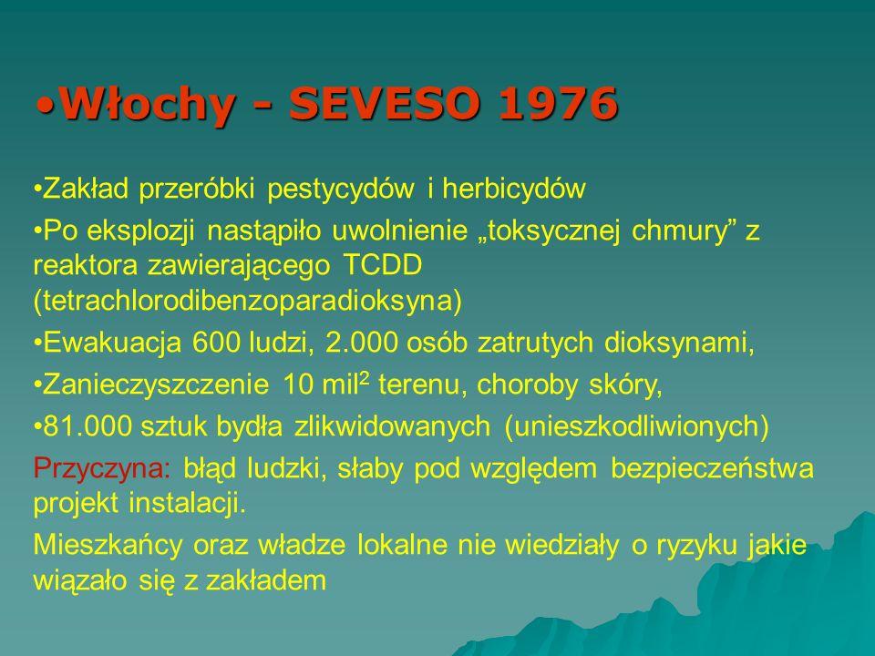 Włochy - SEVESO 1976 Zakład przeróbki pestycydów i herbicydów