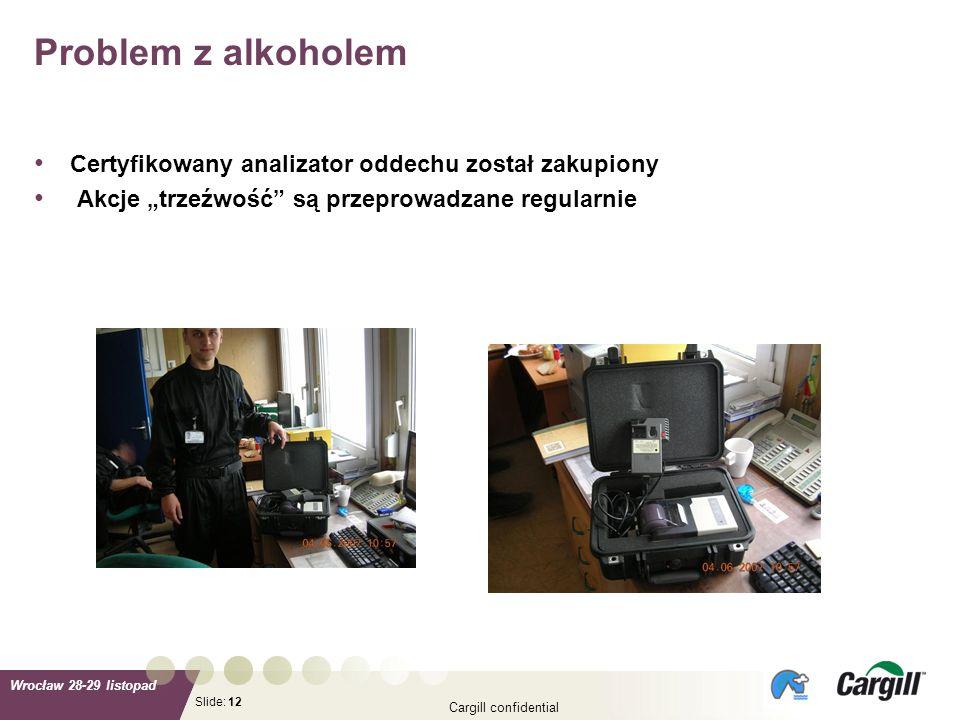 Problem z alkoholem Certyfikowany analizator oddechu został zakupiony