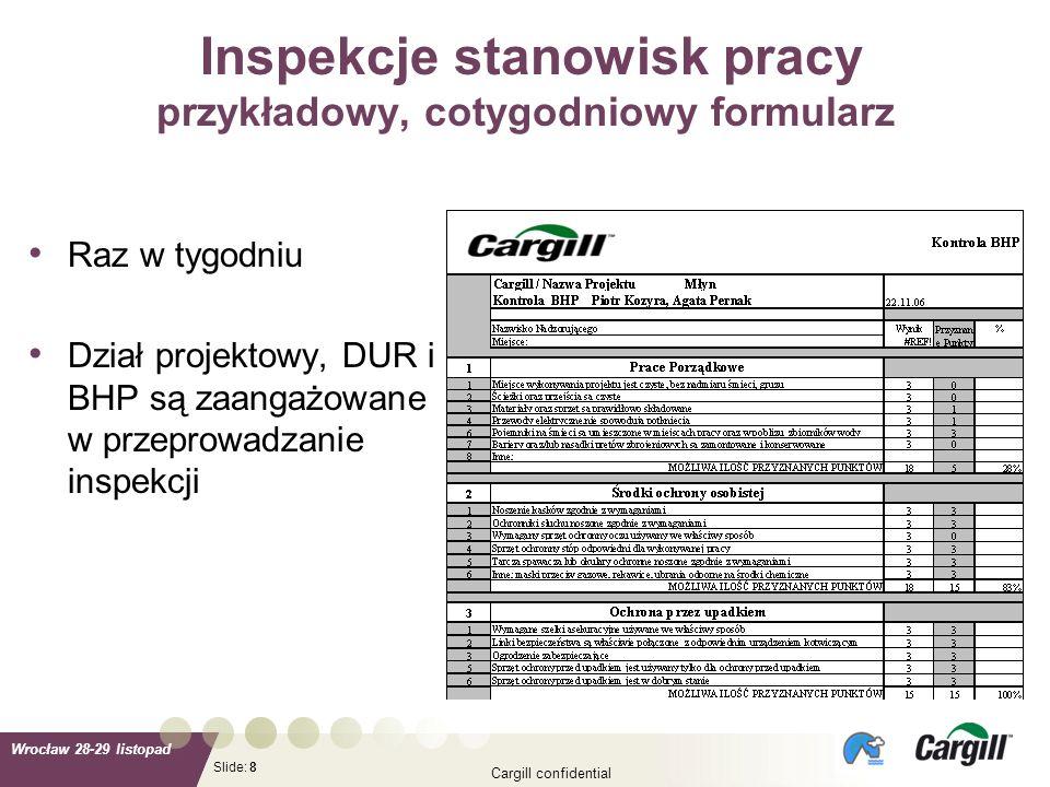 Inspekcje stanowisk pracy przykładowy, cotygodniowy formularz