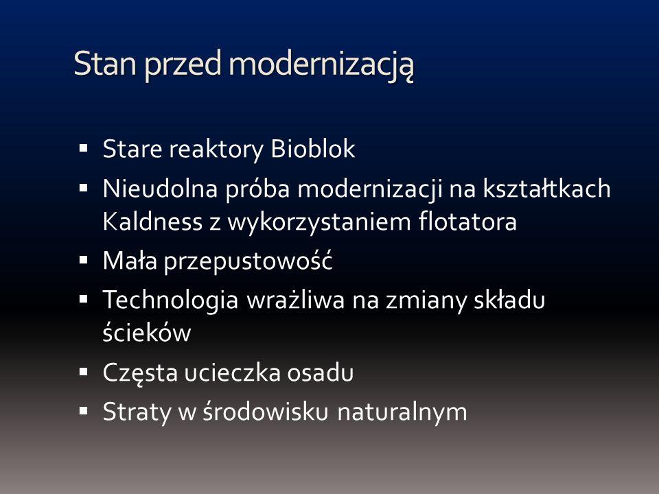 Stan przed modernizacją