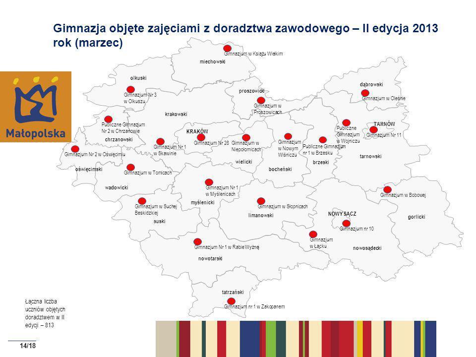 Gimnazja objęte zajęciami z doradztwa zawodowego – II edycja 2013 rok (marzec)