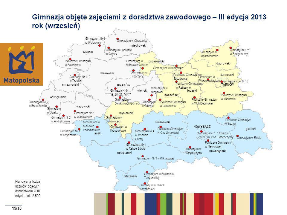 Gimnazja objęte zajęciami z doradztwa zawodowego – III edycja 2013 rok (wrzesień)