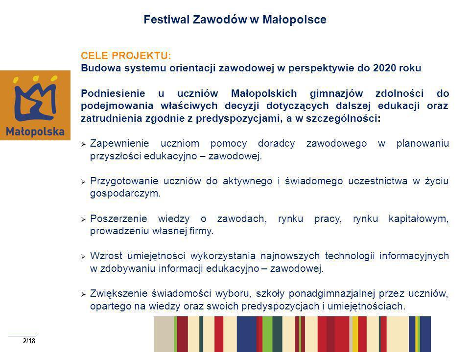 Festiwal Zawodów w Małopolsce