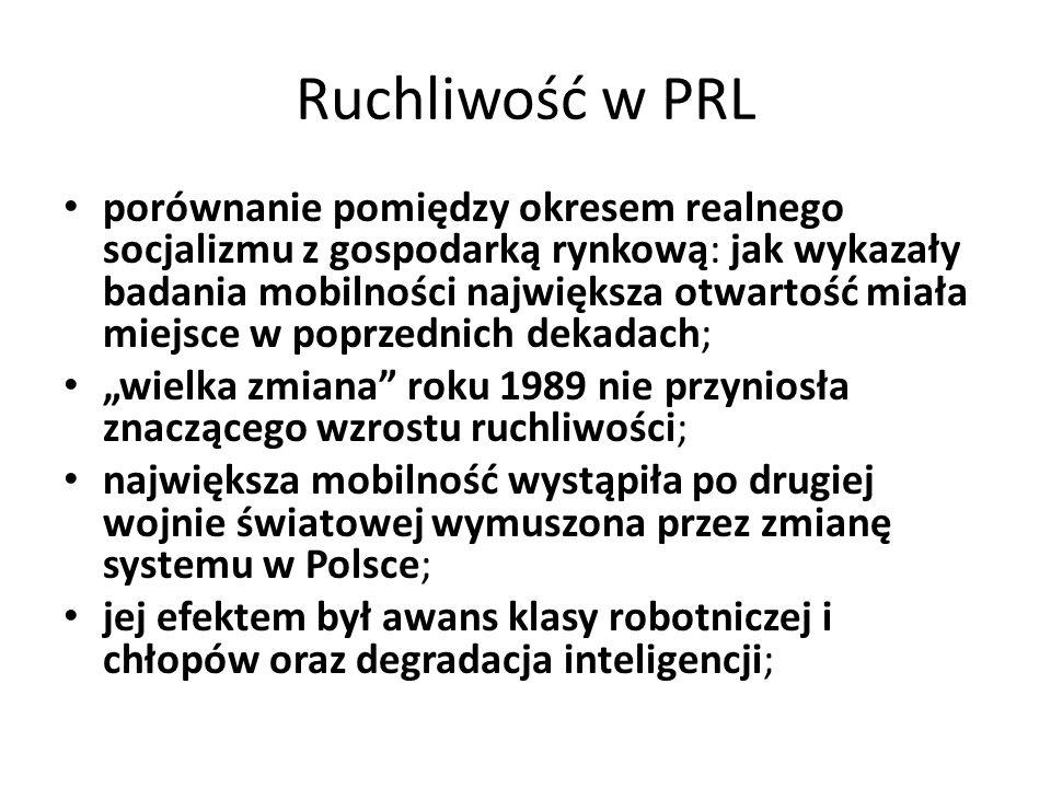 Ruchliwość w PRL