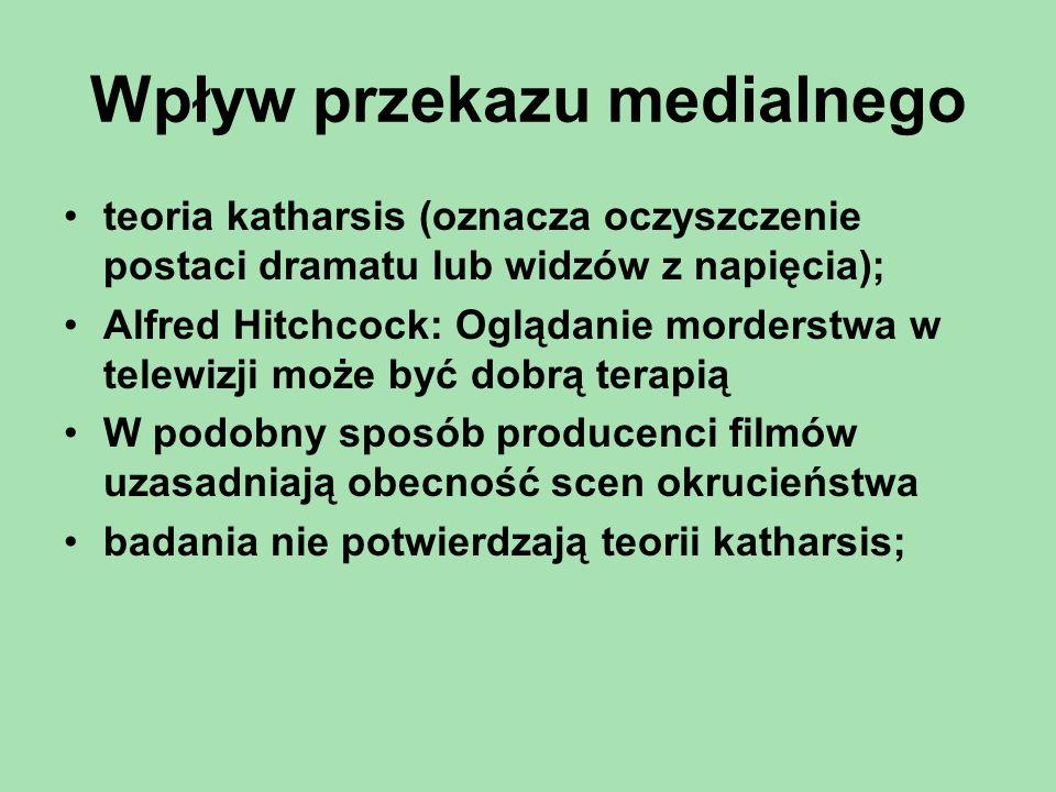 Wpływ przekazu medialnego