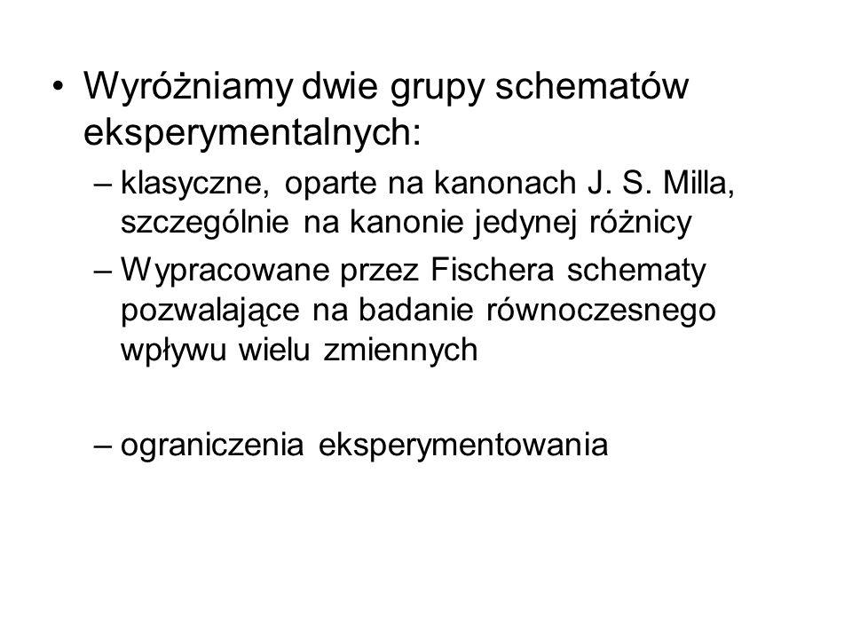 Wyróżniamy dwie grupy schematów eksperymentalnych: