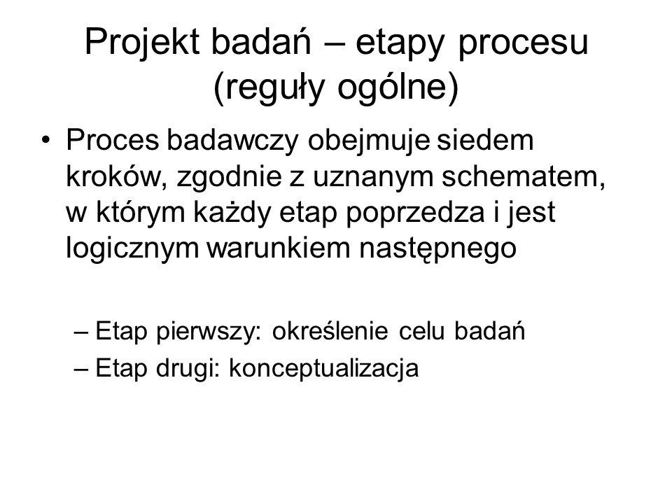 Projekt badań – etapy procesu (reguły ogólne)