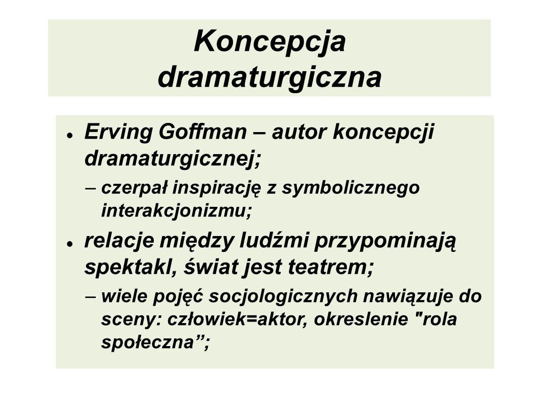 Koncepcja dramaturgiczna
