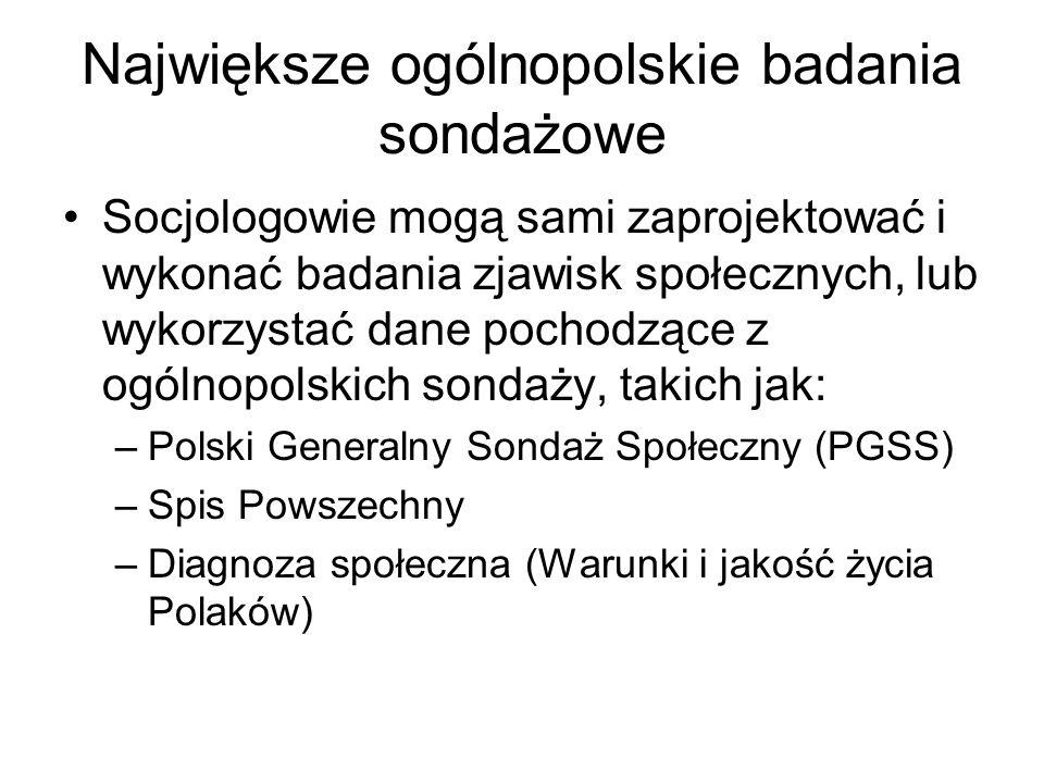 Największe ogólnopolskie badania sondażowe
