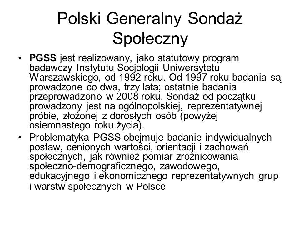 Polski Generalny Sondaż Społeczny