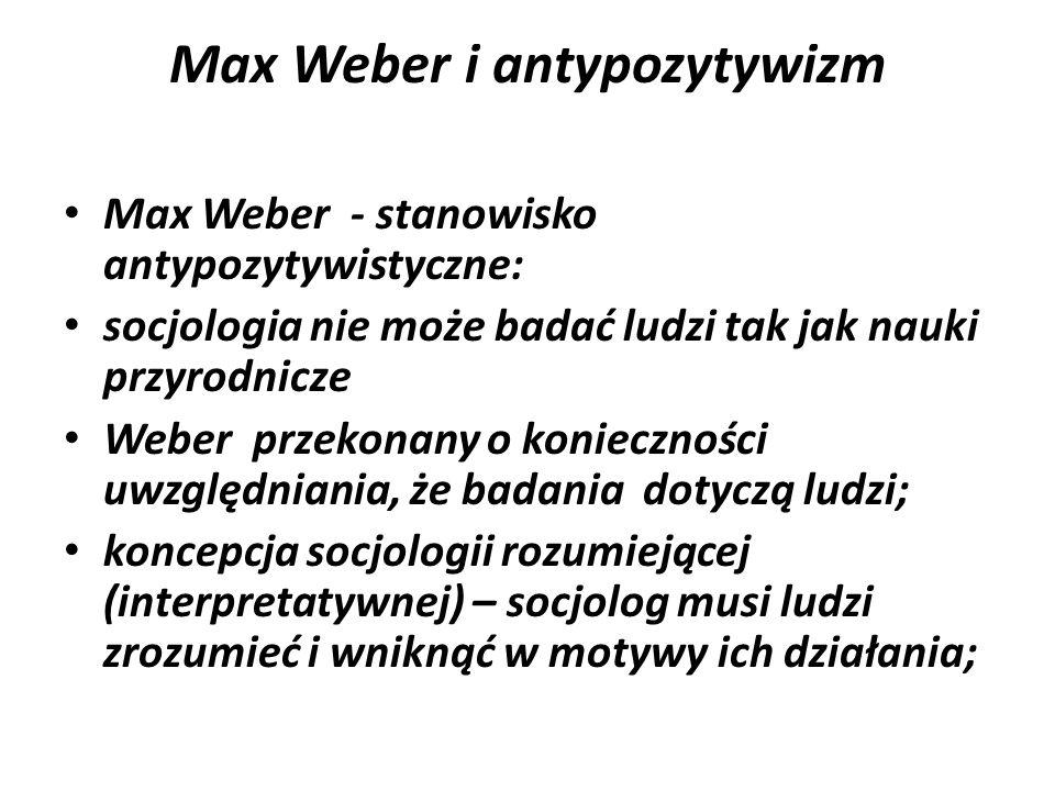 Max Weber i antypozytywizm