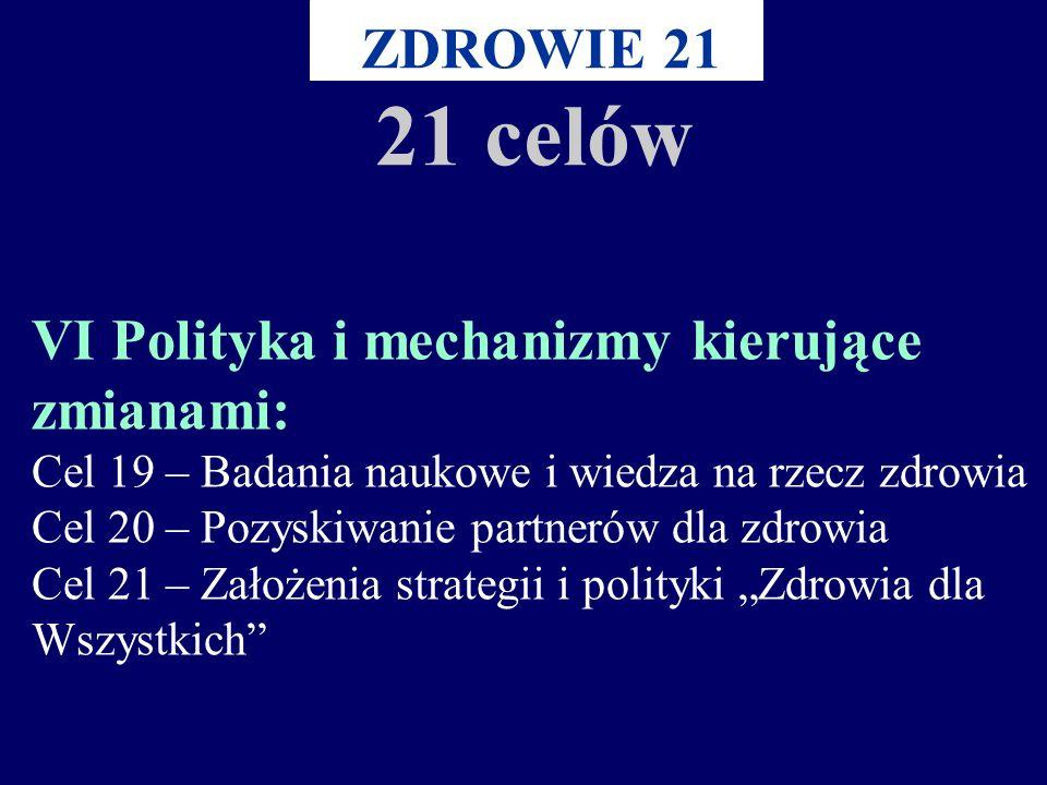 ZDROWIE 21 21 celów