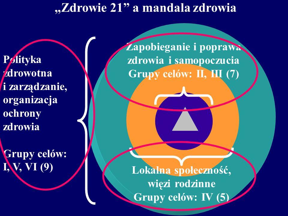 """""""Zdrowie 21 a mandala zdrowia"""