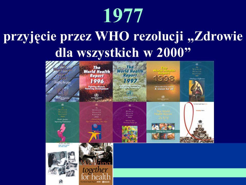 """1977 przyjęcie przez WHO rezolucji """"Zdrowie dla wszystkich w 2000"""