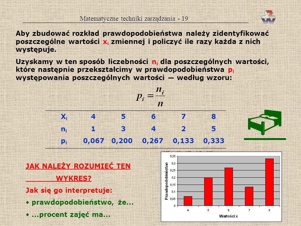 Matematyczne techniki zarządzania - 19