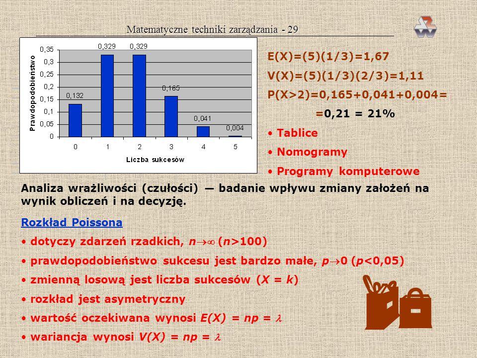 Matematyczne techniki zarządzania - 29