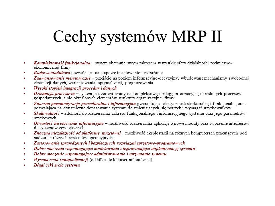 Cechy systemów MRP II Kompleksowość funkcjonalna – system obejmuje swym zakresem wszystkie sfery działalności techniczno-ekonomicznej firmy.