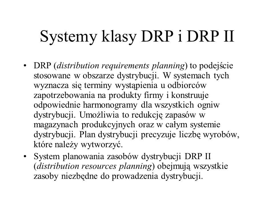 Systemy klasy DRP i DRP II