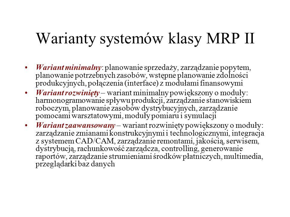 Warianty systemów klasy MRP II
