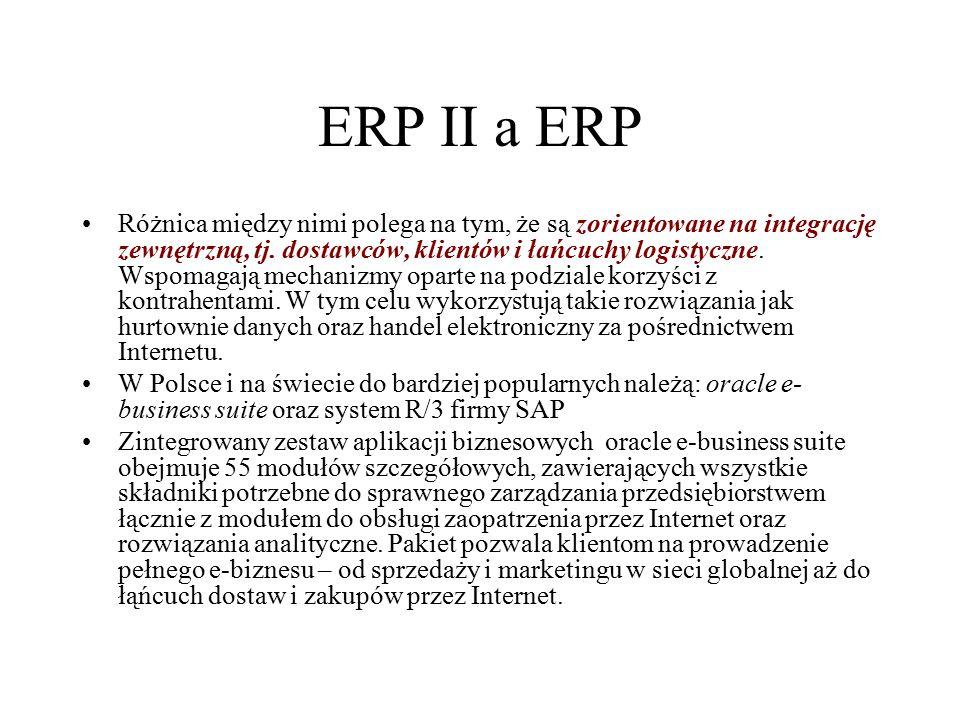 ERP II a ERP