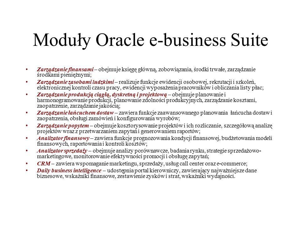 Moduły Oracle e-business Suite