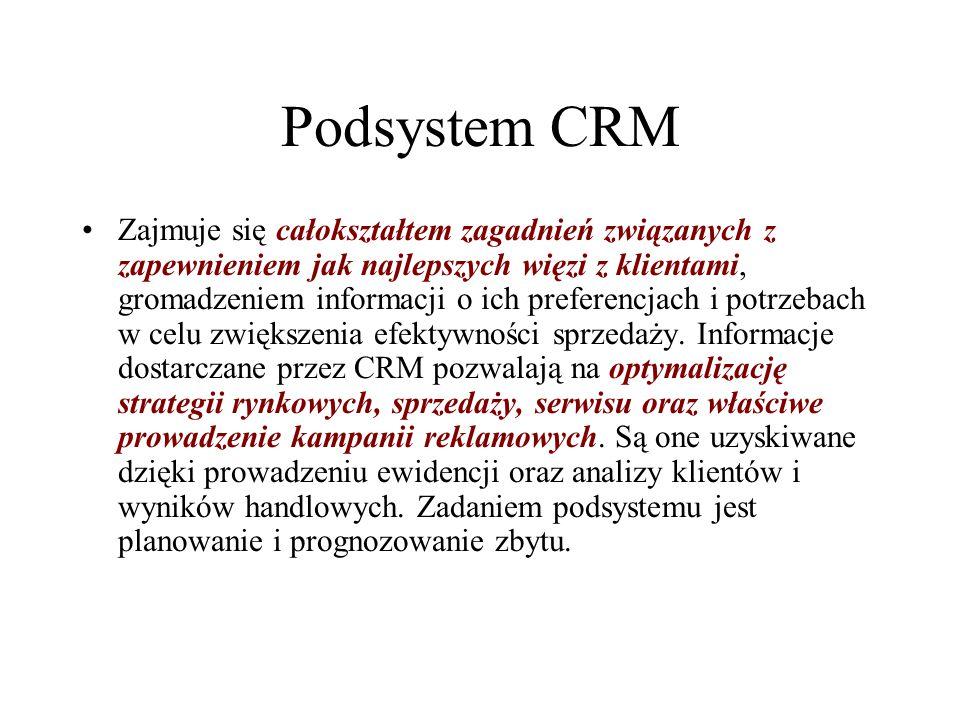 Podsystem CRM