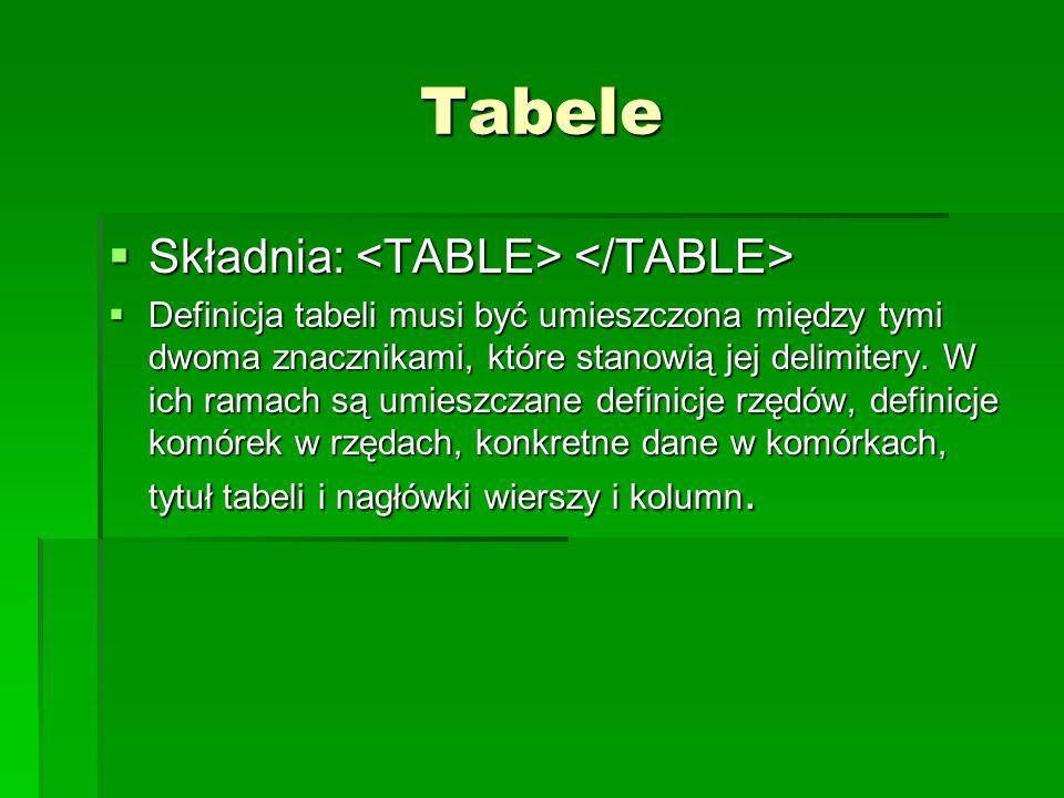 Tabele Składnia: <TABLE> </TABLE>