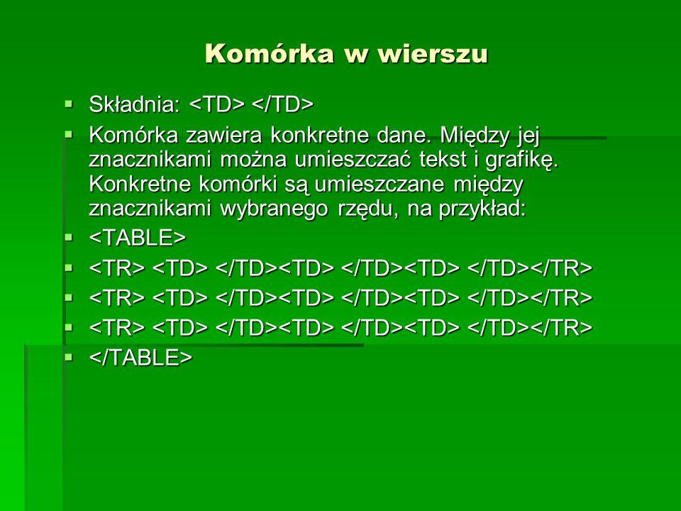 Komórka w wierszu Składnia: <TD> </TD>