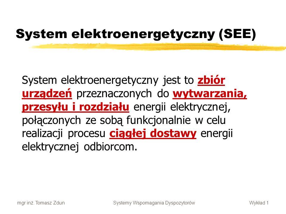 System elektroenergetyczny (SEE)