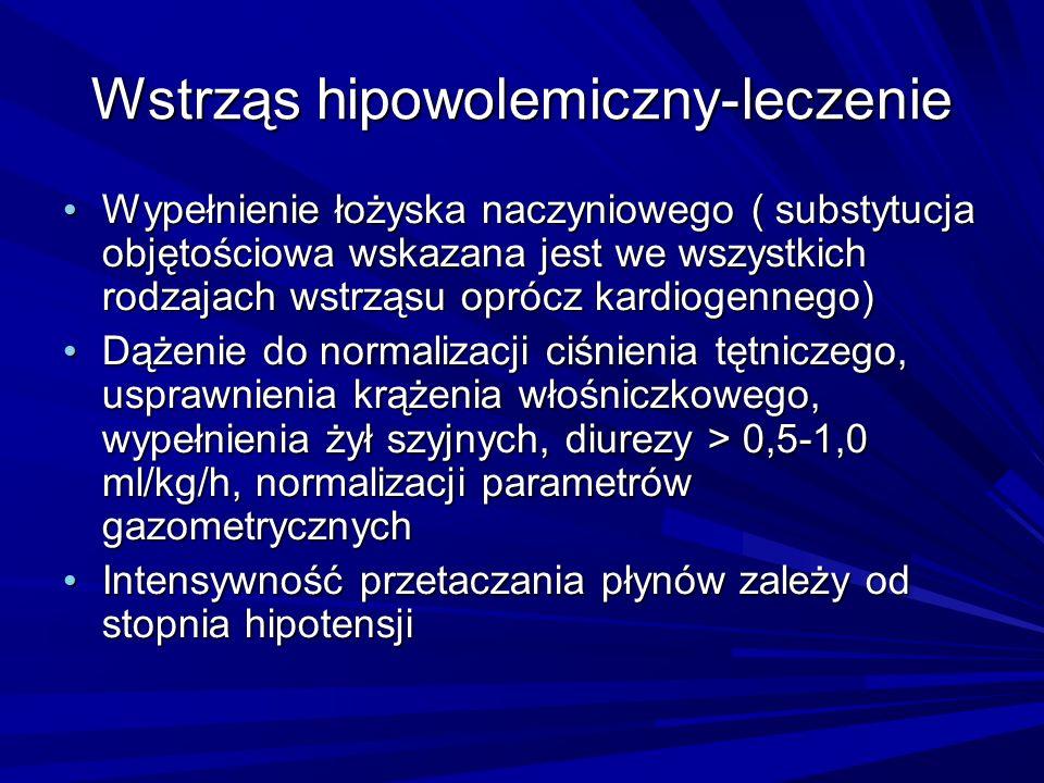 Wstrząs hipowolemiczny-leczenie