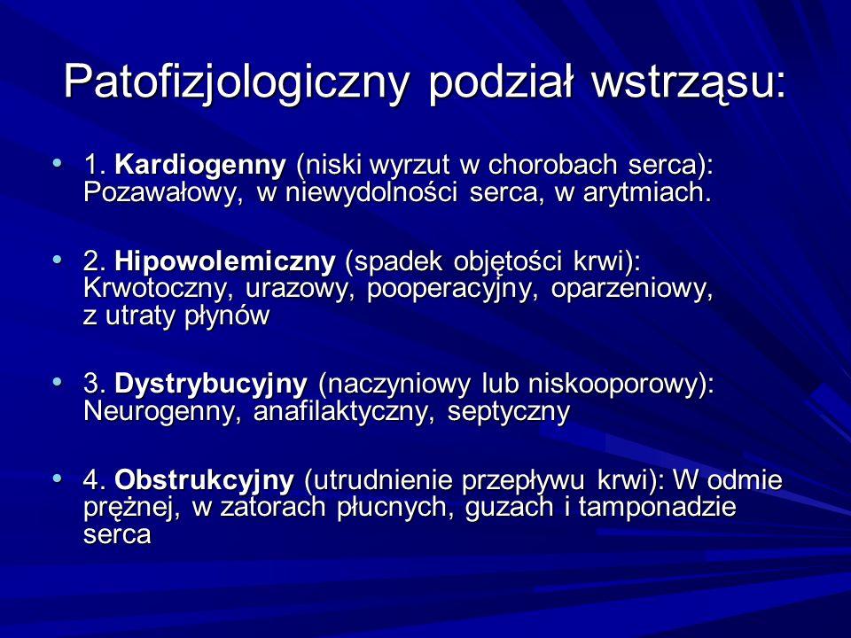 Patofizjologiczny podział wstrząsu: