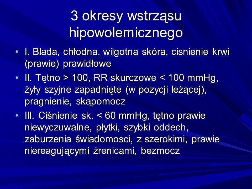 3 okresy wstrząsu hipowolemicznego