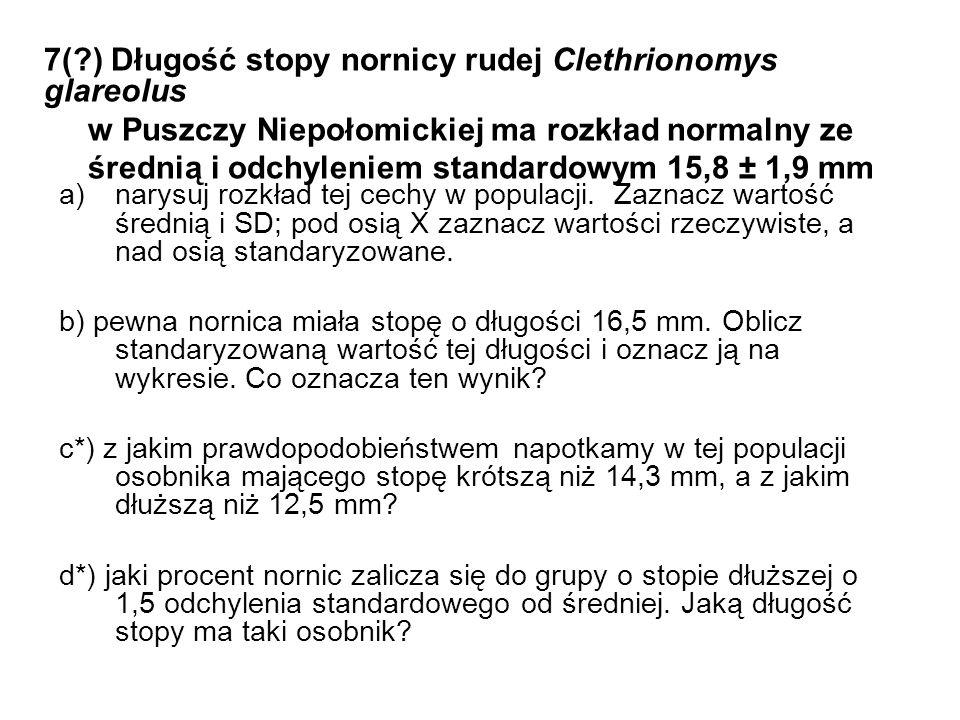 7( ) Długość stopy nornicy rudej Clethrionomys glareolus