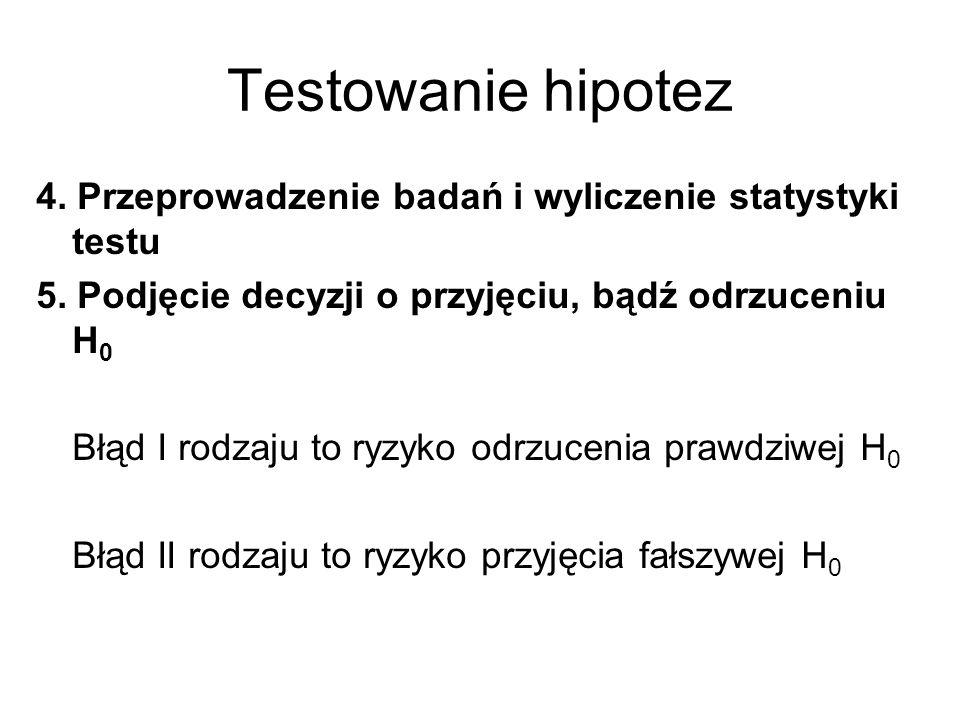 Testowanie hipotez 4. Przeprowadzenie badań i wyliczenie statystyki testu. 5. Podjęcie decyzji o przyjęciu, bądź odrzuceniu H0.