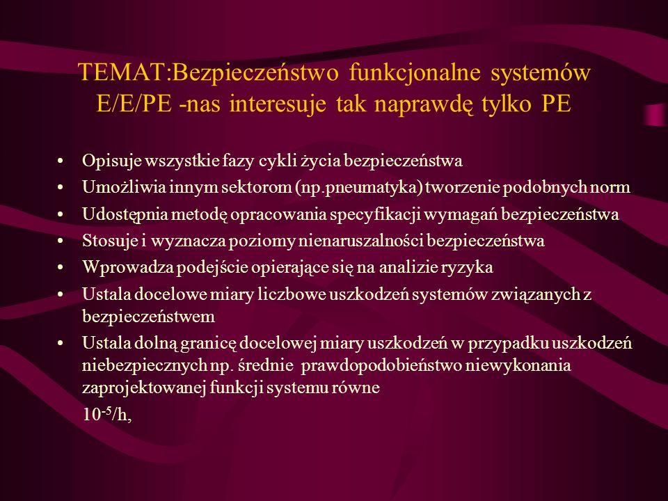 TEMAT:Bezpieczeństwo funkcjonalne systemów E/E/PE -nas interesuje tak naprawdę tylko PE