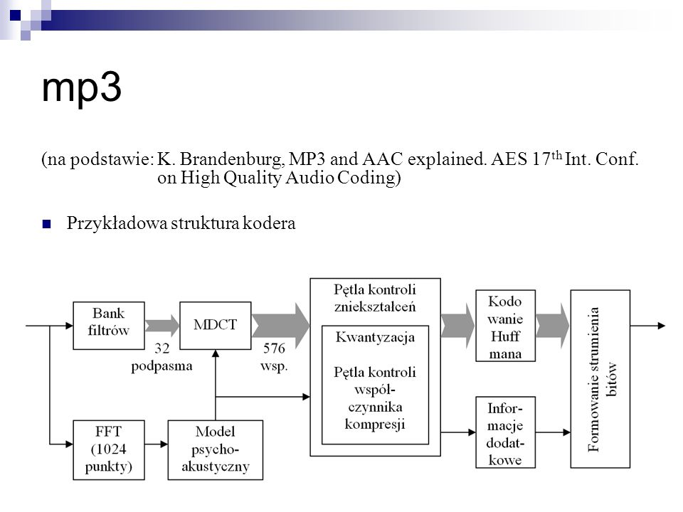mp3 (na podstawie: K. Brandenburg, MP3 and AAC explained. AES 17th Int. Conf. on High Quality Audio Coding)