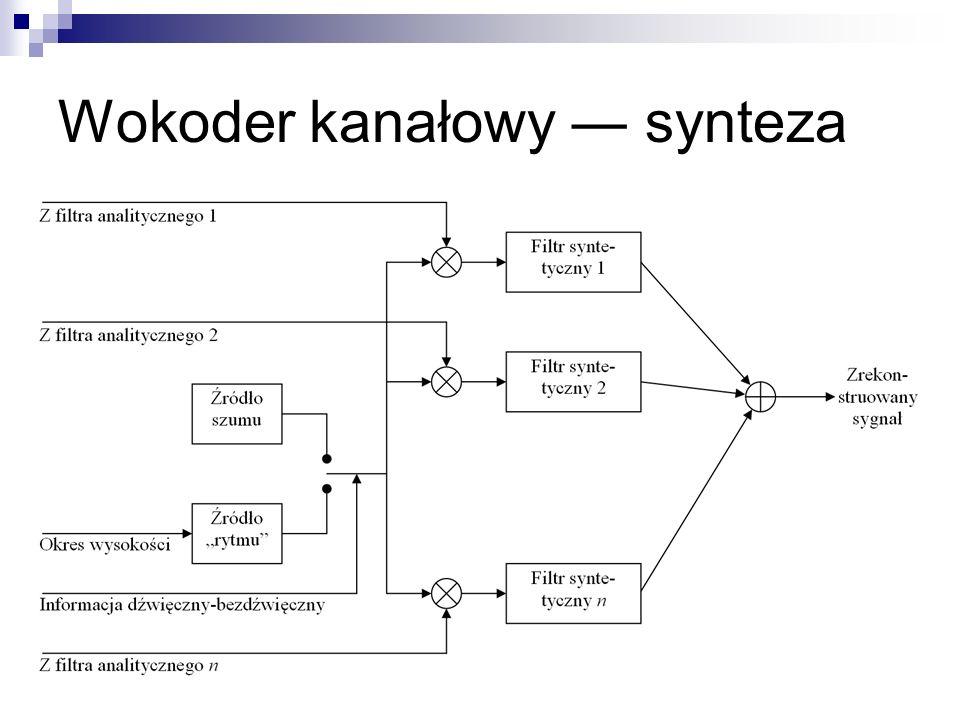 Wokoder kanałowy ― synteza