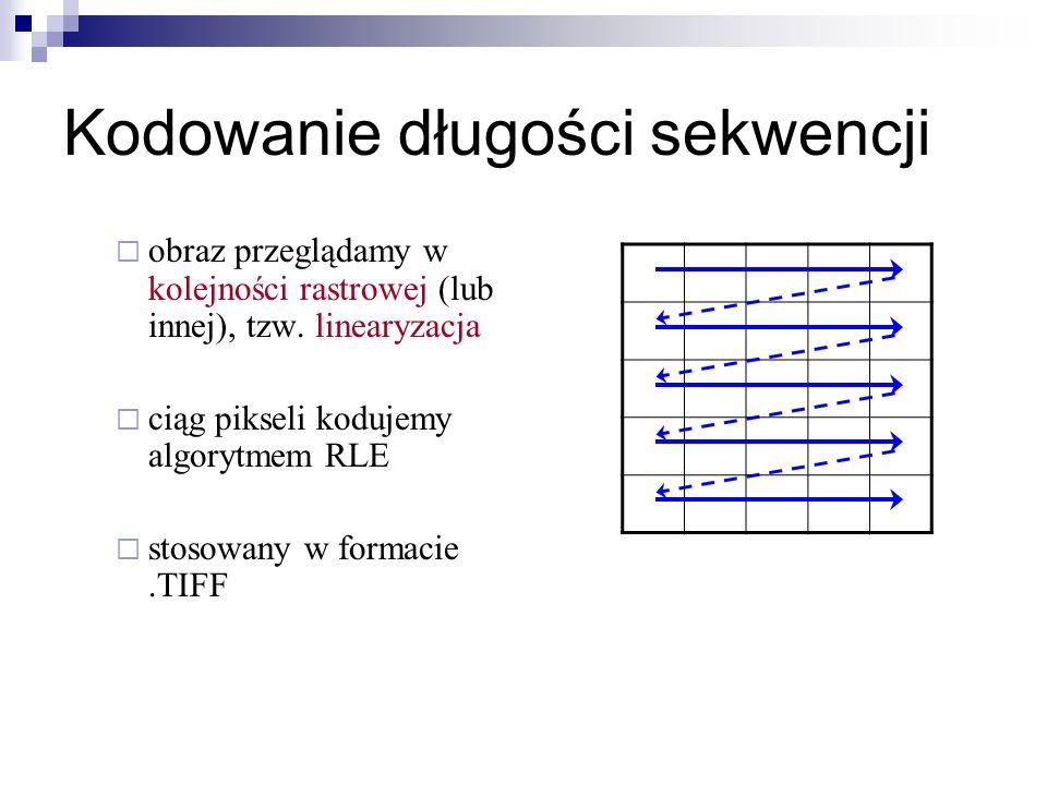 Kodowanie długości sekwencji