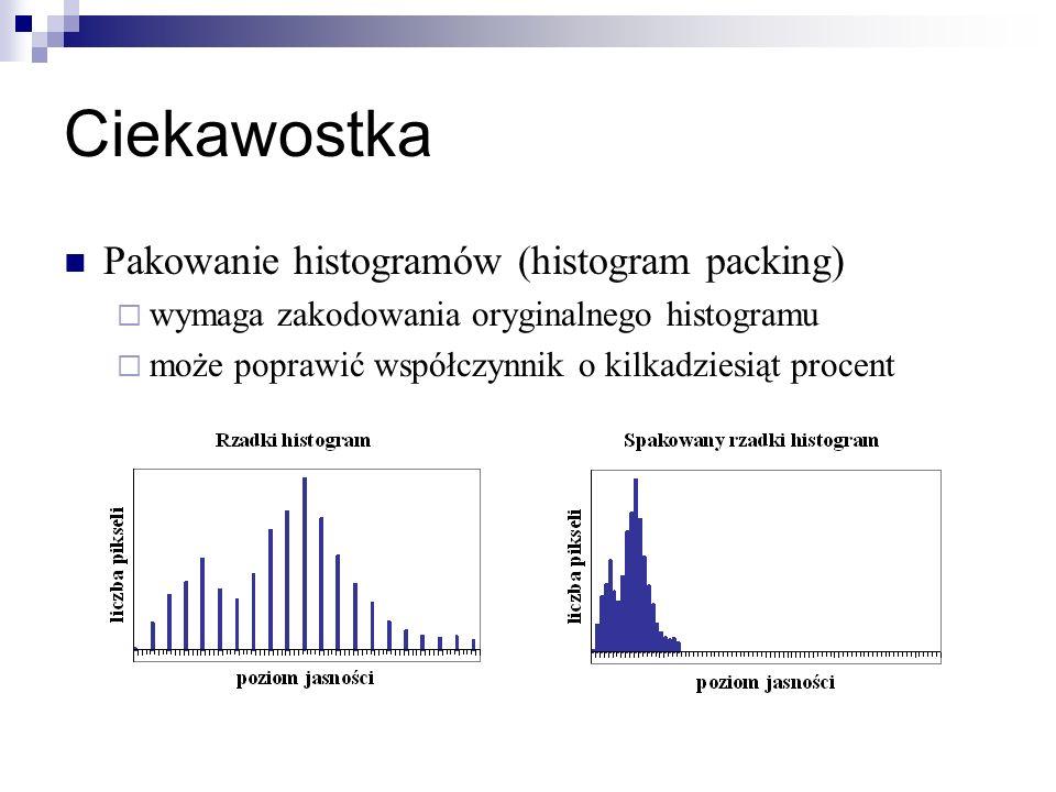 Ciekawostka Pakowanie histogramów (histogram packing)