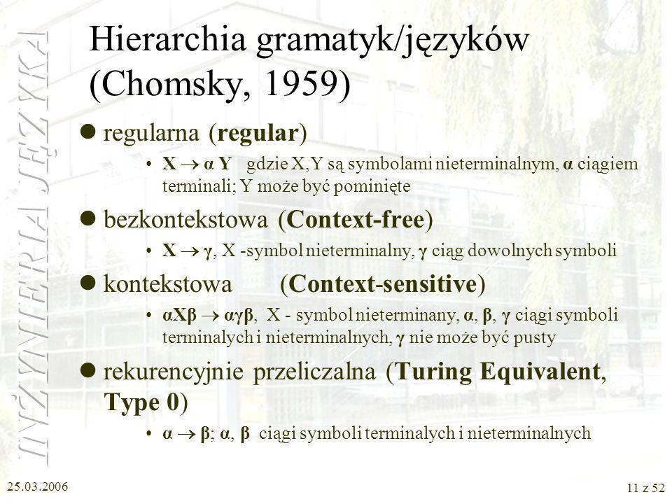 Hierarchia gramatyk/języków (Chomsky, 1959)