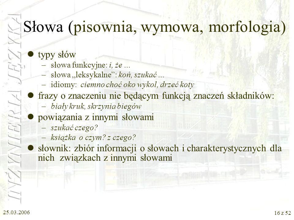Słowa (pisownia, wymowa, morfologia)