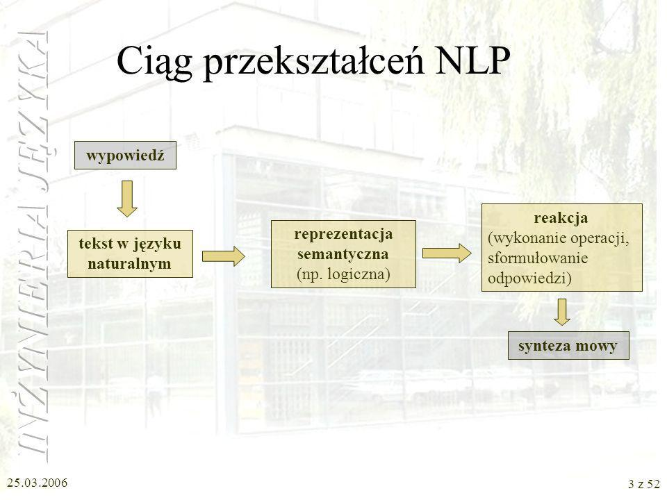 Ciąg przekształceń NLP
