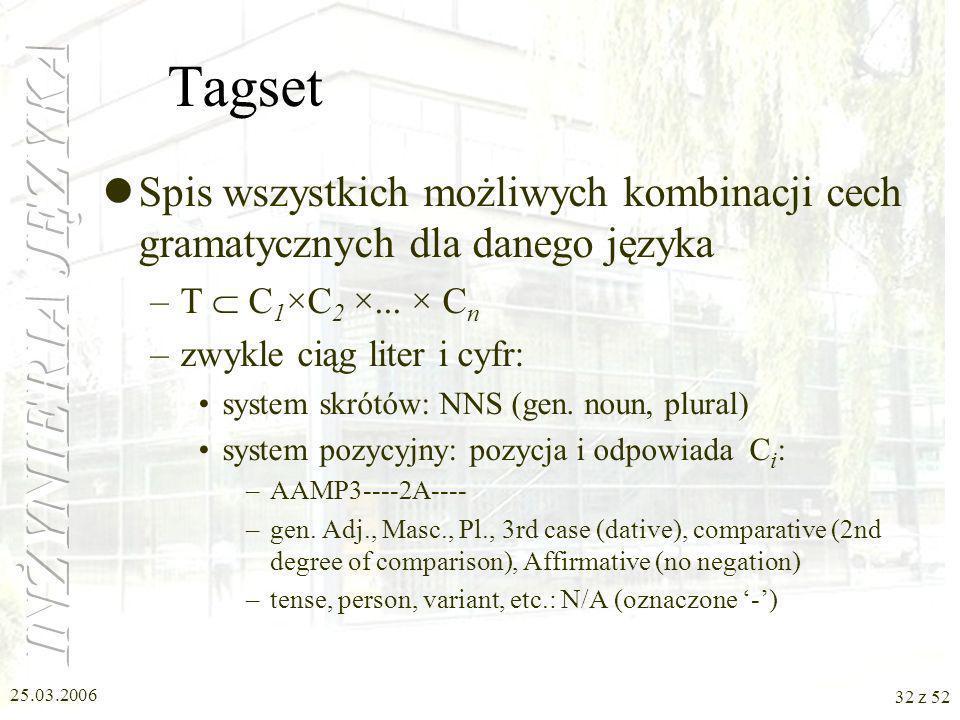 Tagset Spis wszystkich możliwych kombinacji cech gramatycznych dla danego języka. T  C1×C2 ×... × Cn.