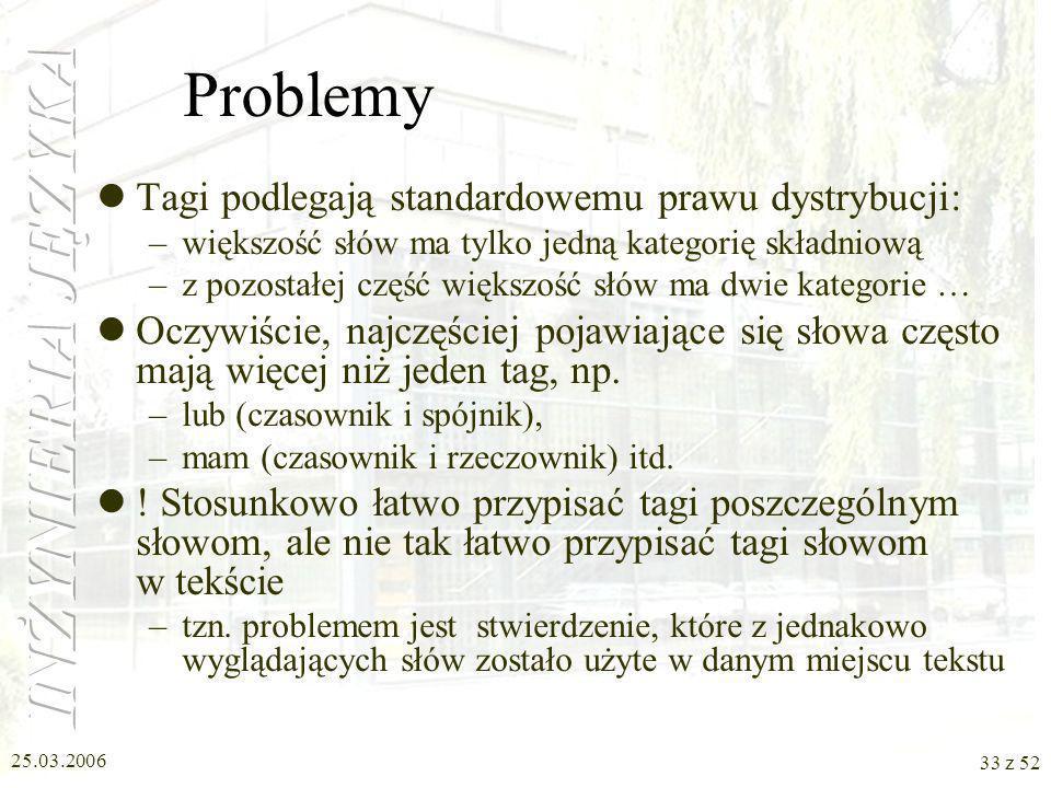 Problemy Tagi podlegają standardowemu prawu dystrybucji: