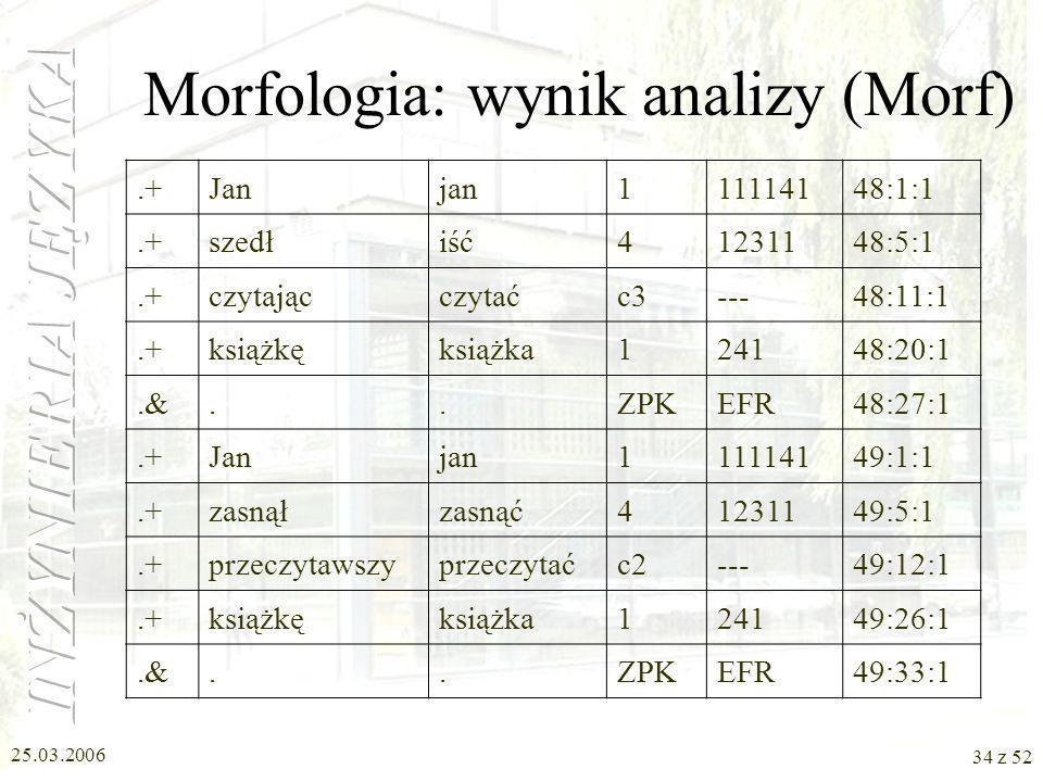 Morfologia: wynik analizy (Morf)