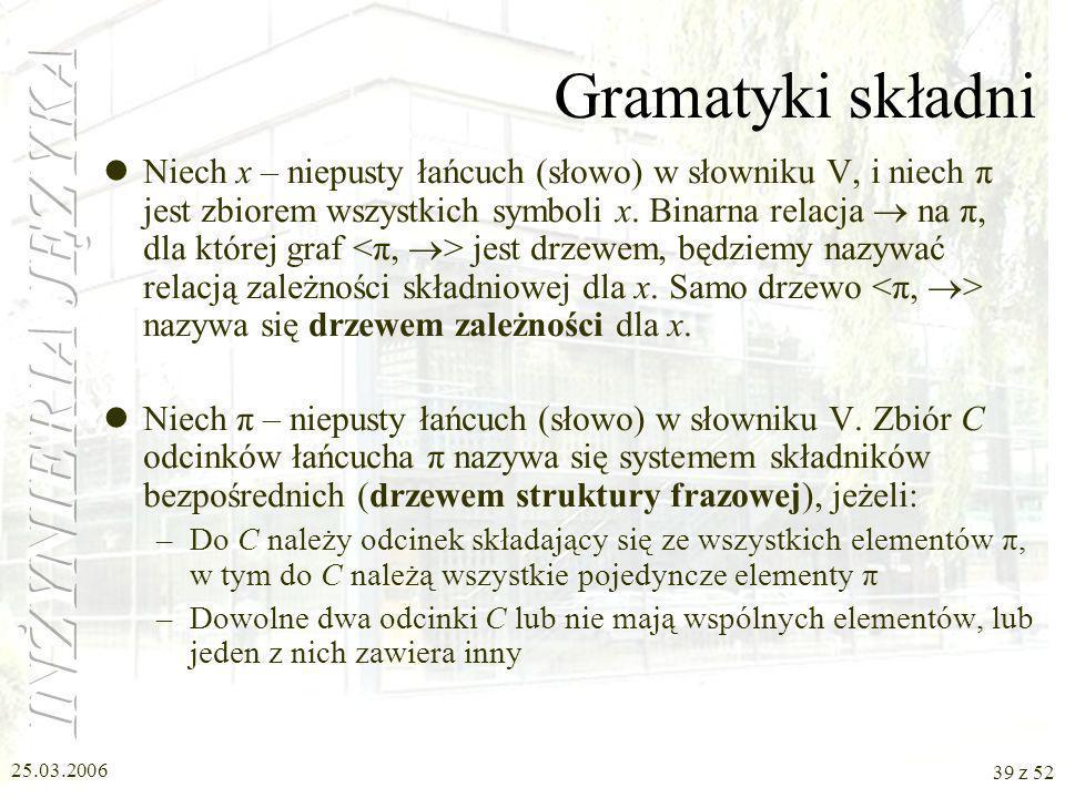 Gramatyki składni