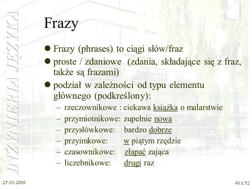 Frazy Frazy (phrases) to ciągi słów/fraz