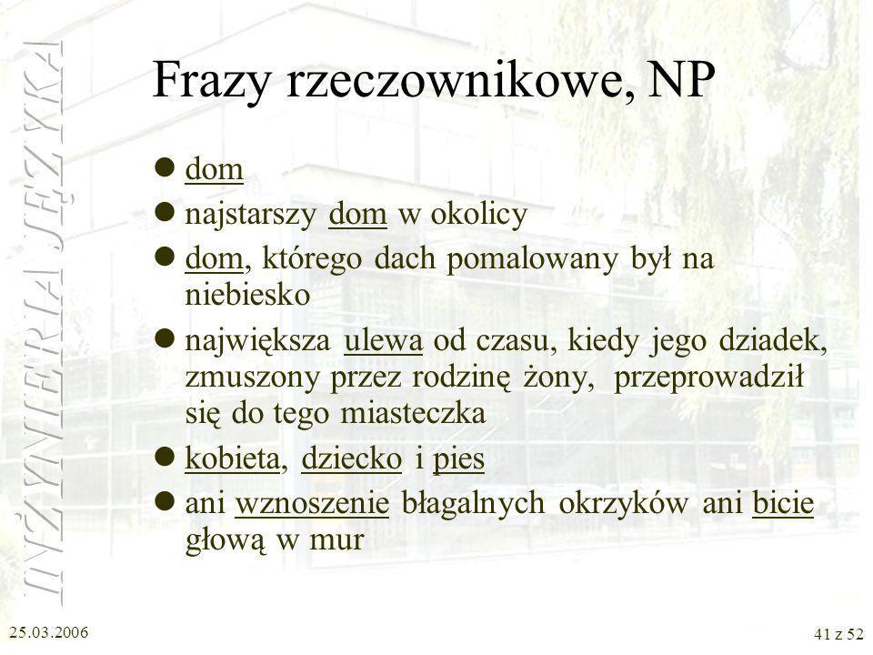Frazy rzeczownikowe, NP