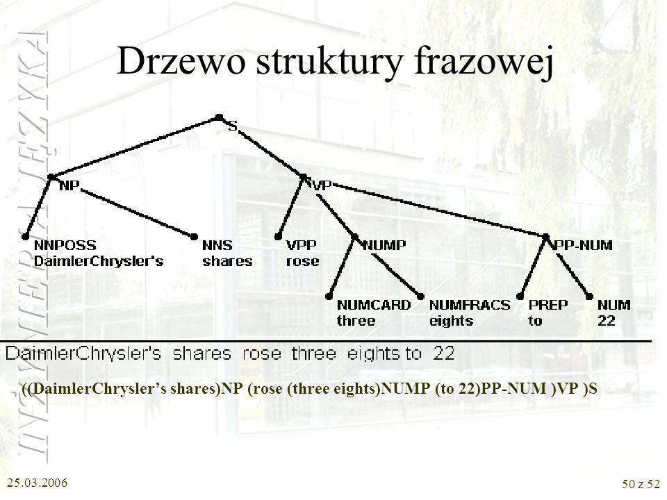 Drzewo struktury frazowej